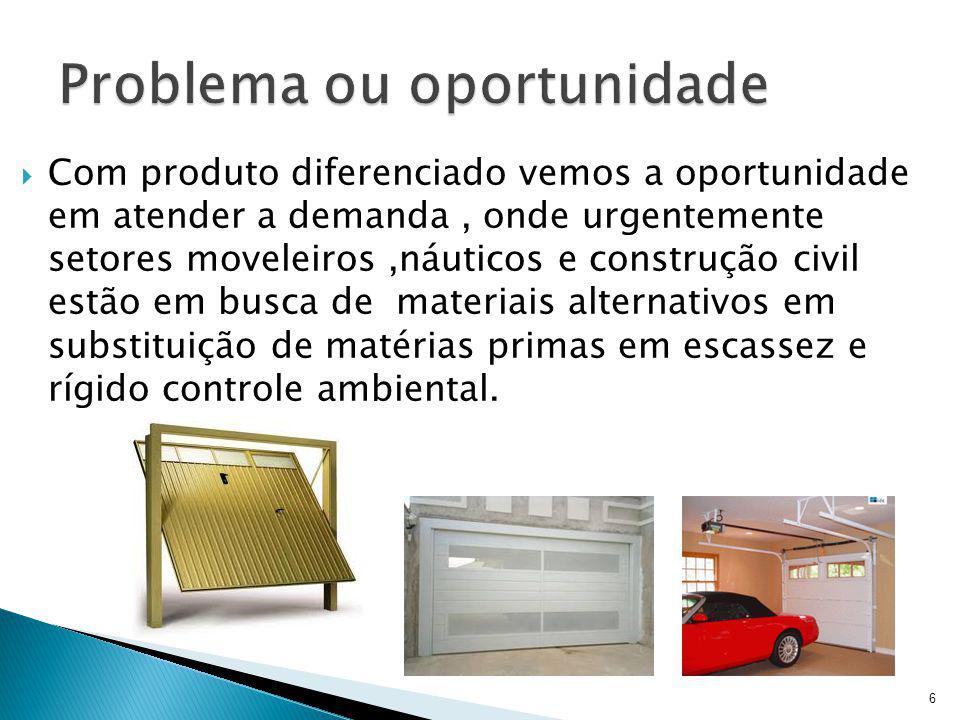 Com produto diferenciado vemos a oportunidade em atender a demanda, onde urgentemente setores moveleiros,náuticos e construção civil estão em busca de