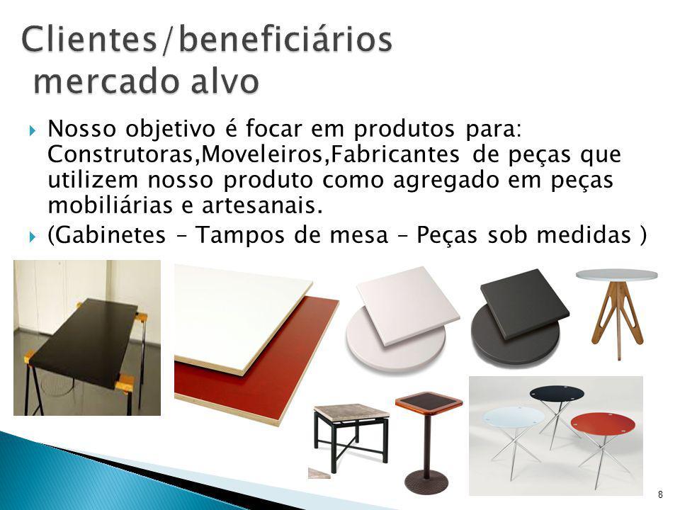 Nosso objetivo é focar em produtos para: Construtoras,Moveleiros,Fabricantes de peças que utilizem nosso produto como agregado em peças mobiliárias e