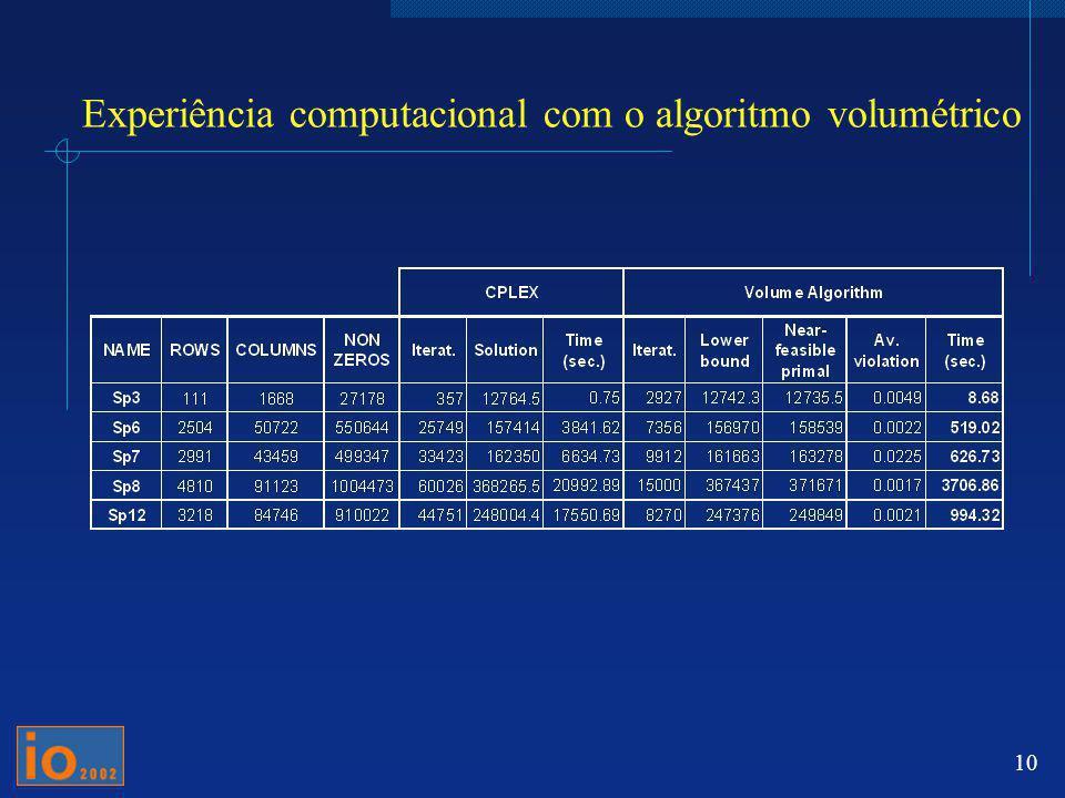 10 Experiência computacional com o algoritmo volumétrico