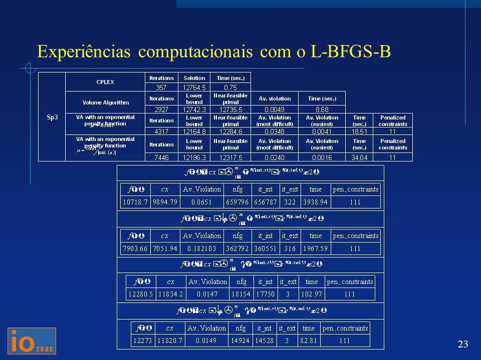 23 Experiências computacionais com o L-BFGS-B