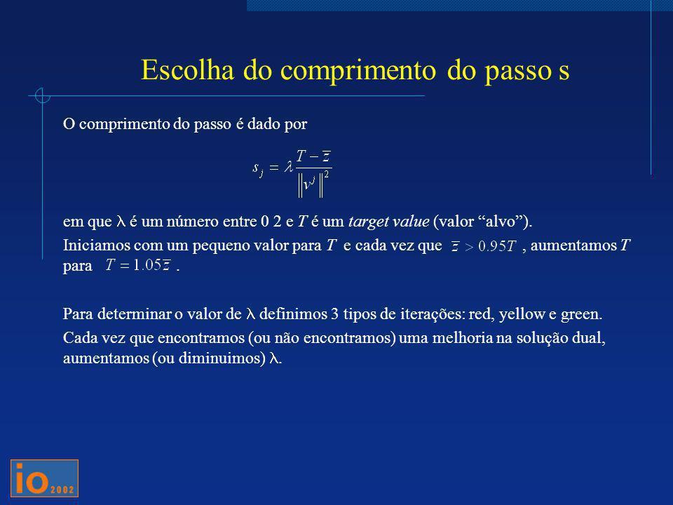 O comprimento do passo é dado por em que é um número entre 0 2 e T é um target value (valor alvo). Iniciamos com um pequeno valor para T e cada vez qu