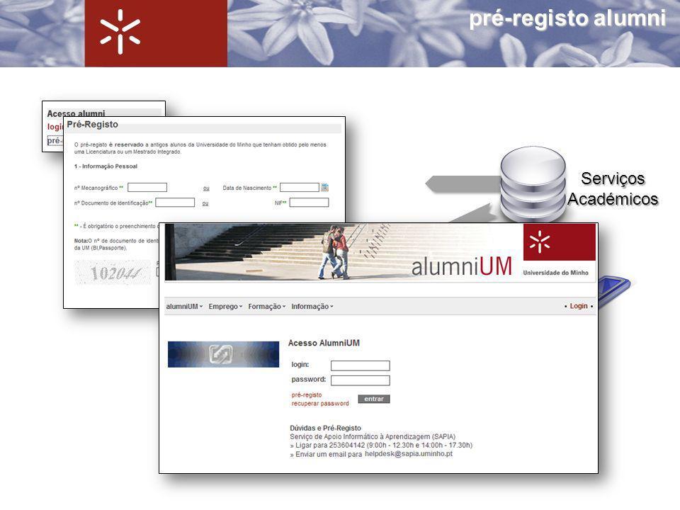 pré-registo empresas empresas Mensagem de Email c/ informação de acesso