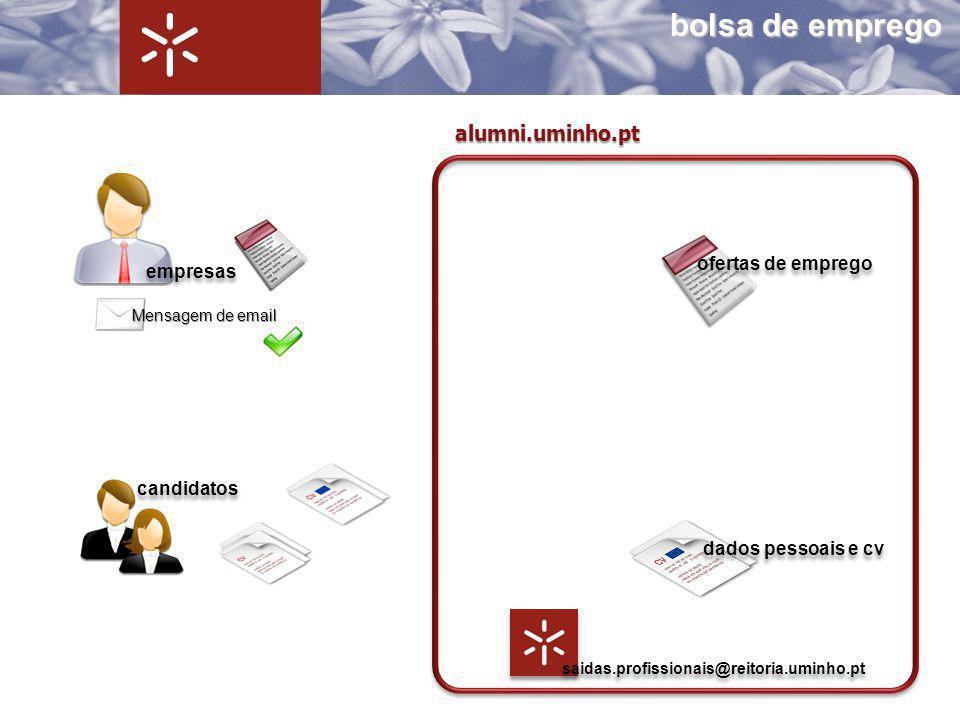 saidas.profissionais@reitoria.uminho.pt candidatos empresas alumni.uminho.pt dados pessoais e cv ofertas de emprego bolsa de emprego Mensagem de email