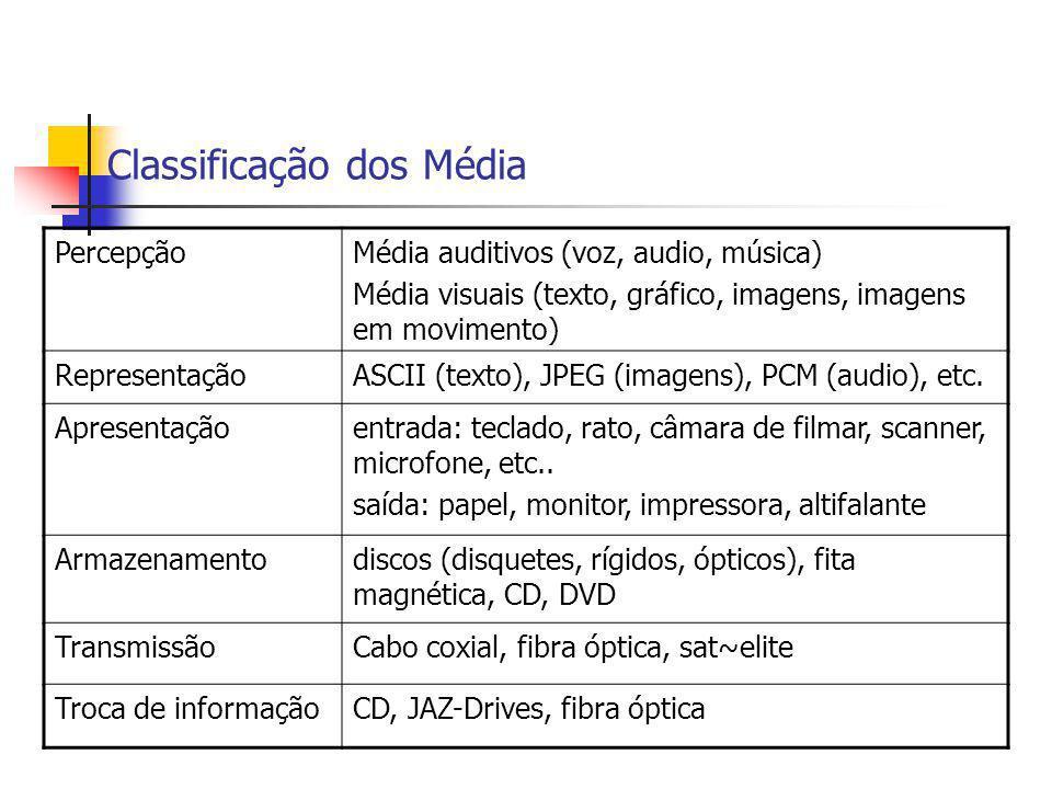 Classificação dos Média PercepçãoMédia auditivos (voz, audio, música) Média visuais (texto, gráfico, imagens, imagens em movimento) RepresentaçãoASCII (texto), JPEG (imagens), PCM (audio), etc.