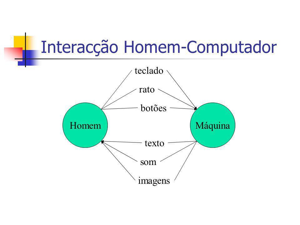 Interacção Homem-Computador HomemMáquina teclado rato botões texto som imagens