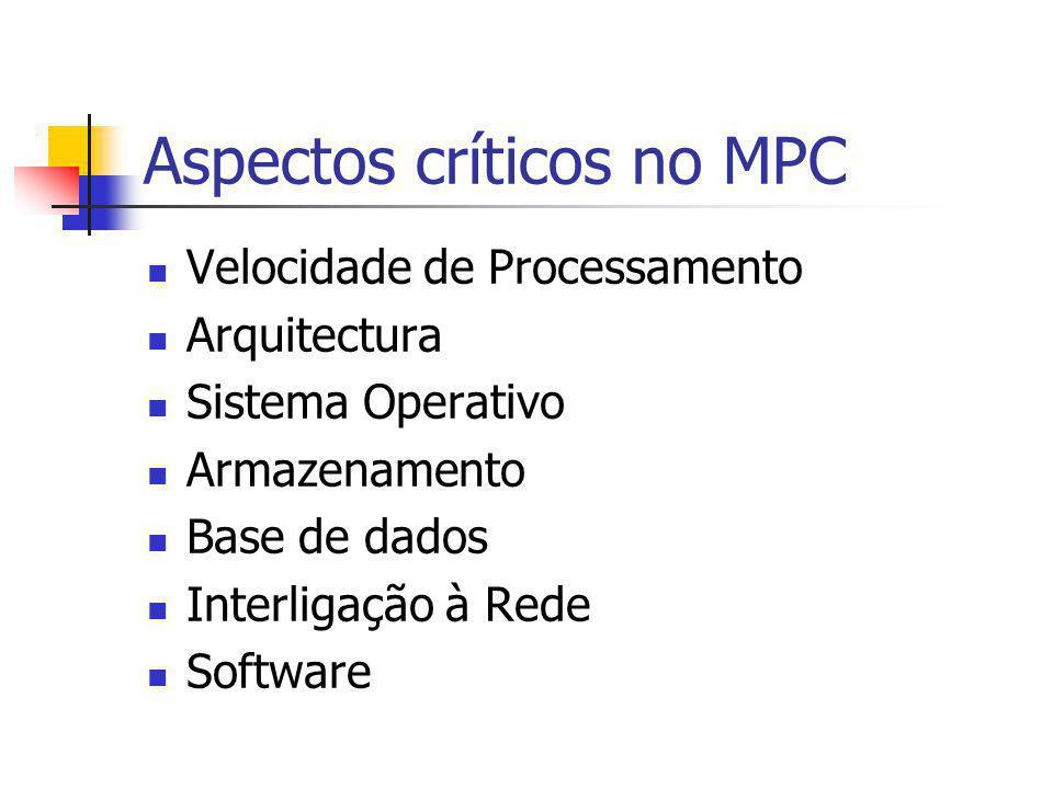Aspectos críticos no MPC Velocidade de Processamento Arquitectura Sistema Operativo Armazenamento Base de dados Interligação à Rede Software