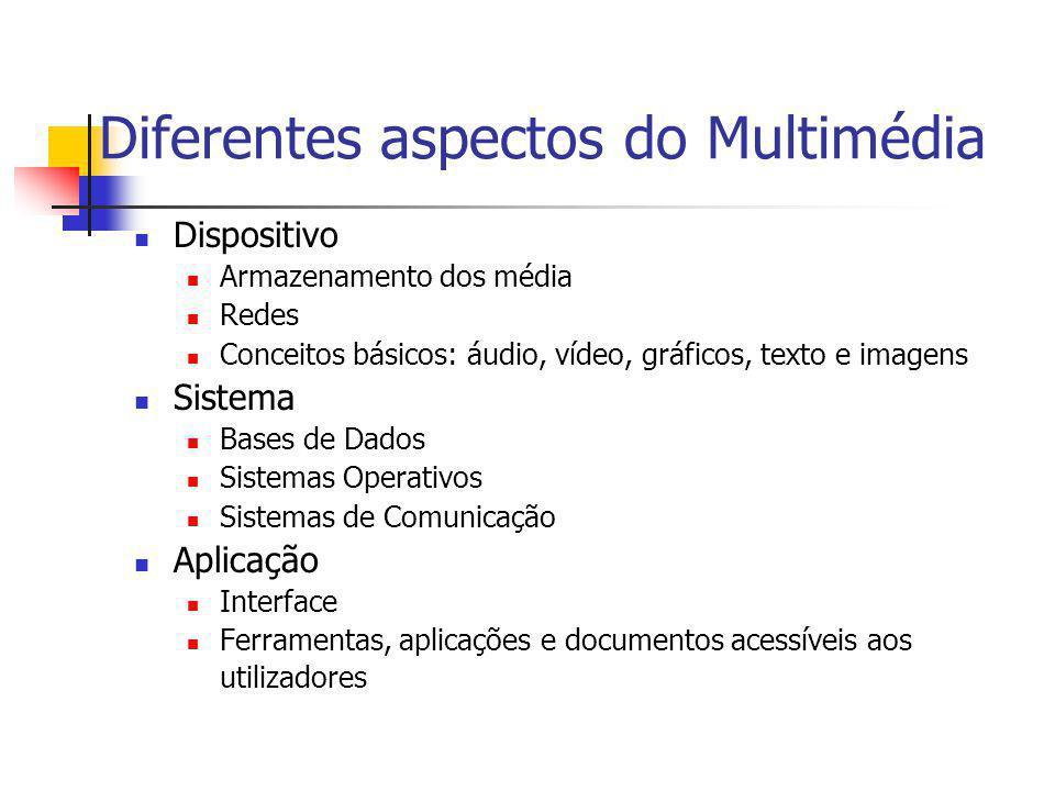 Diferentes aspectos do Multimédia Dispositivo Armazenamento dos média Redes Conceitos básicos: áudio, vídeo, gráficos, texto e imagens Sistema Bases de Dados Sistemas Operativos Sistemas de Comunicação Aplicação Interface Ferramentas, aplicações e documentos acessíveis aos utilizadores