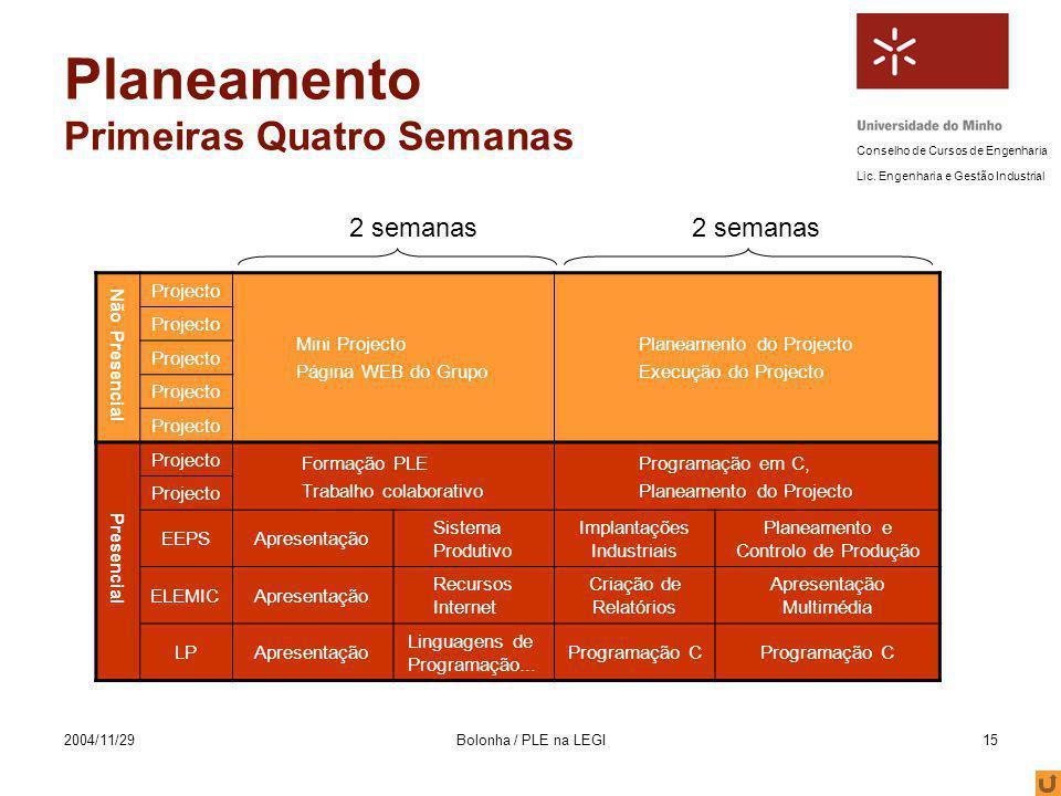 Conselho de Cursos de Engenharia Lic.