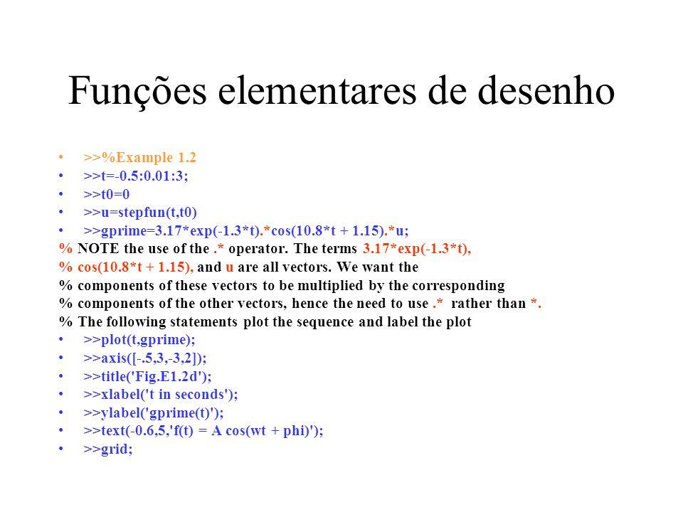 Funções elementares de desenho >>%Example 1.2 >>t=-0.5:0.01:3; >>t0=0 >>u=stepfun(t,t0) >>gprime=3.17*exp(-1.3*t).*cos(10.8*t + 1.15).*u; % NOTE the u