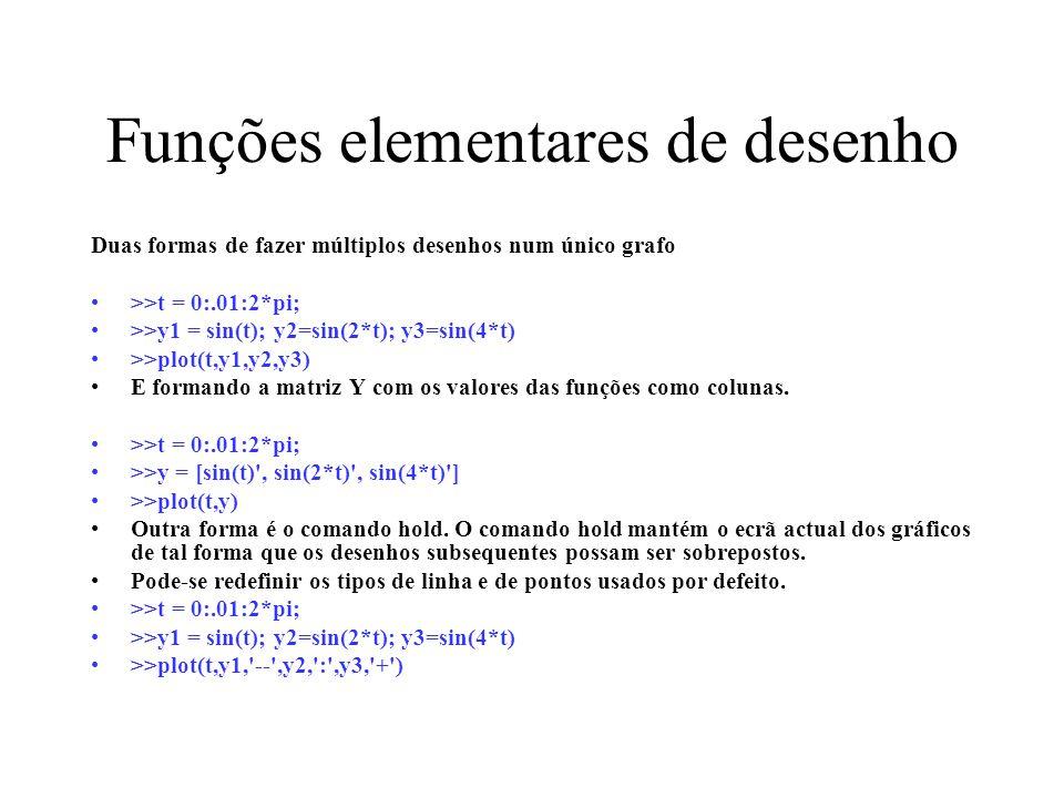 Funções elementares de desenho Duas formas de fazer múltiplos desenhos num único grafo >>t = 0:.01:2*pi; >>y1 = sin(t); y2=sin(2*t); y3=sin(4*t) >>plo