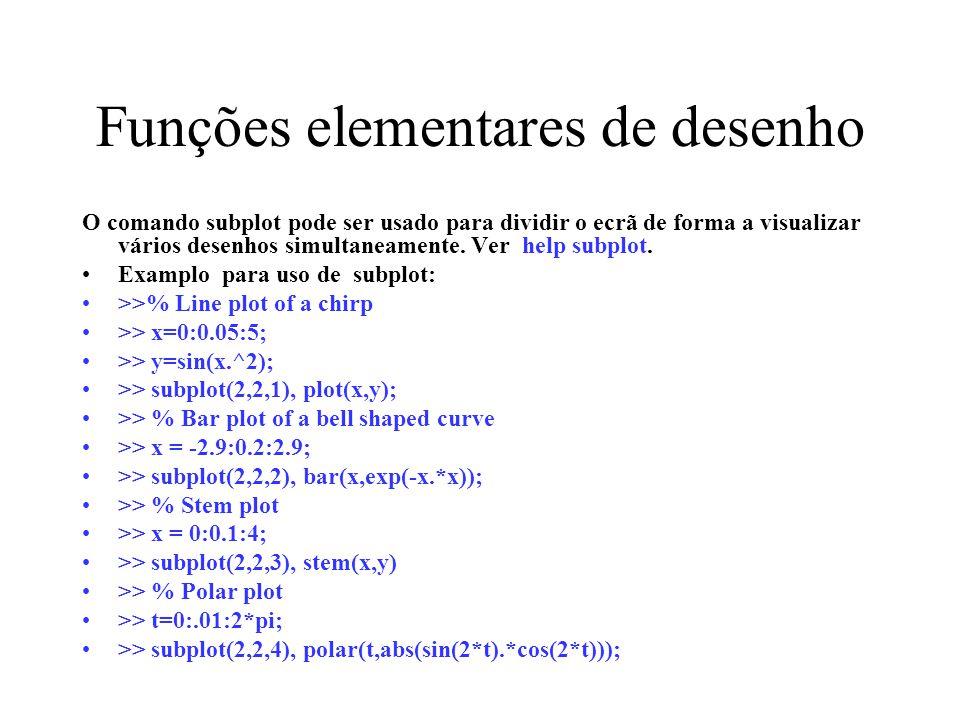 Funções elementares de desenho O comando subplot pode ser usado para dividir o ecrã de forma a visualizar vários desenhos simultaneamente. Ver help su