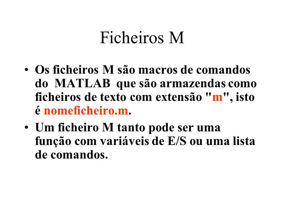 Ficheiros M Os ficheiros M são macros de comandos do MATLAB que são armazendas como ficheiros de texto com extensão