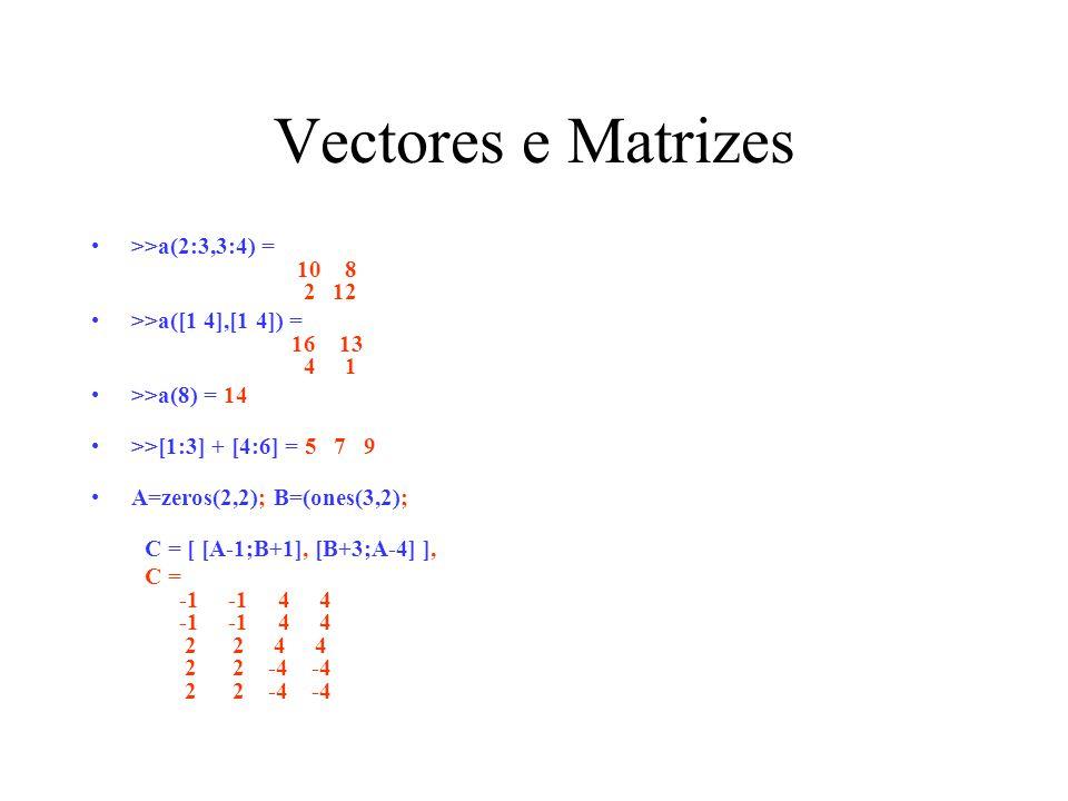 Vectores e Matrizes >>a(2:3,3:4) = 10 8 2 12 >>a([1 4],[1 4]) = 16 13 4 1 >>a(8) = 14 >>[1:3] + [4:6] = 5 7 9 A=zeros(2,2); B=(ones(3,2); C = [ [A-1;B