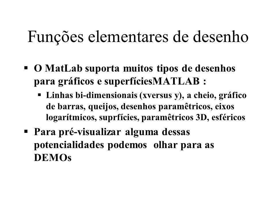 Funções elementares de desenho O MatLab suporta muitos tipos de desenhos para gráficos e superfíciesMATLAB : Linhas bi-dimensionais (xversus y), a che