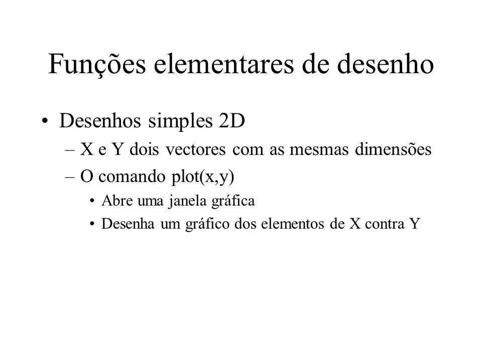 Funções elementares de desenho Desenhos simples 2D –X e Y dois vectores com as mesmas dimensões –O comando plot(x,y) Abre uma janela gráfica Desenha u