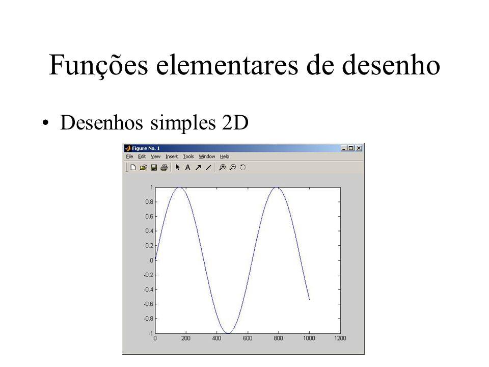 Funções elementares de desenho Desenhos simples 2D