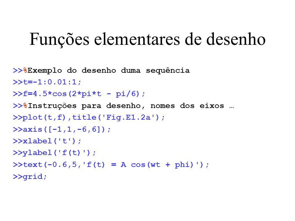 Funções elementares de desenho >>%Exemplo do desenho duma sequência >>t=-1:0.01:1; >>f=4.5*cos(2*pi*t - pi/6); >>%Instruções para desenho, nomes dos e