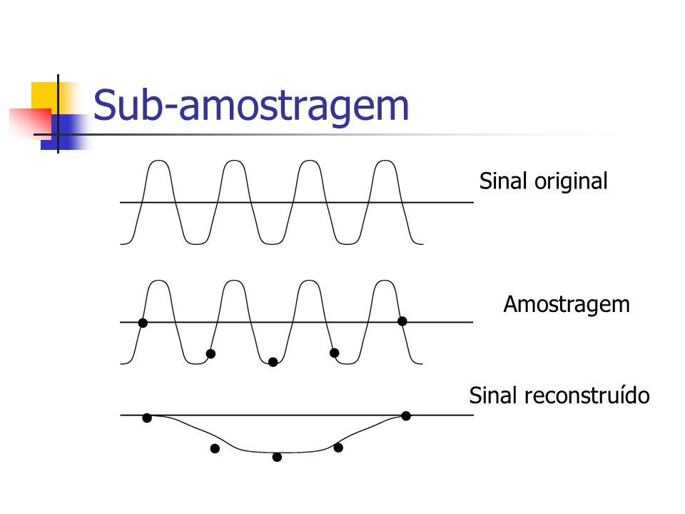 Sub-amostragem