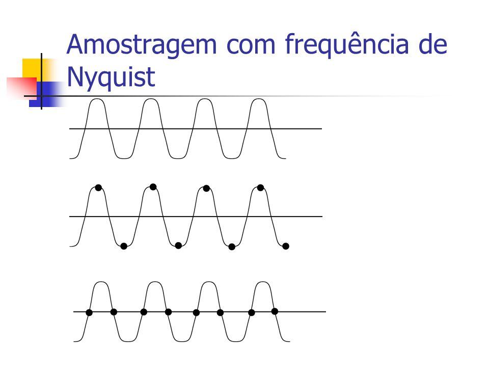 Original g(t) t g s (t) t f -B 0 B |G(f)| f |G s (f)| -2f s -f s 0 f s 2 f s (-f s -B) -(f s +B) -B B (f s -B) (f s +B) F F Amostrado Amostragem de ba