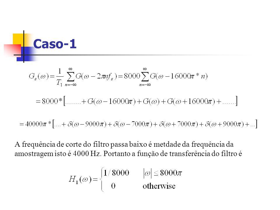 Exemplo 4.1 Considere o seguinte sinal áudio com um tom sinusoidal de 4.5KHz Amostre o sinal a taxa de i) 8000 ii) 10000 amostras/segundo Reconstrua o