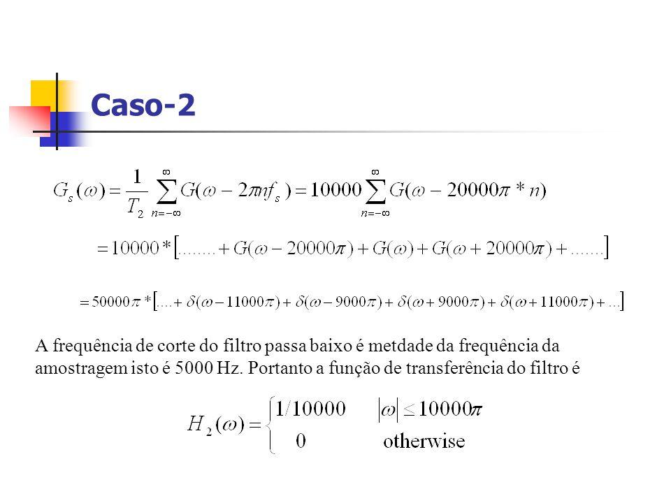 Caso-1 (cont) Quando o sinal amostrado passa através do filtro passa-baixo a transformada de Fourier do sinal de saída vai ser: Portanto o sinal de sa