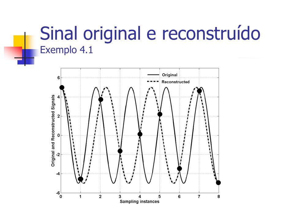 Caso-2 (cont) Portanto o sinal de saída Quando o sinal amostrado passa através do filtro passa-baixo a transformada de Fourier do sinal de saída vai s
