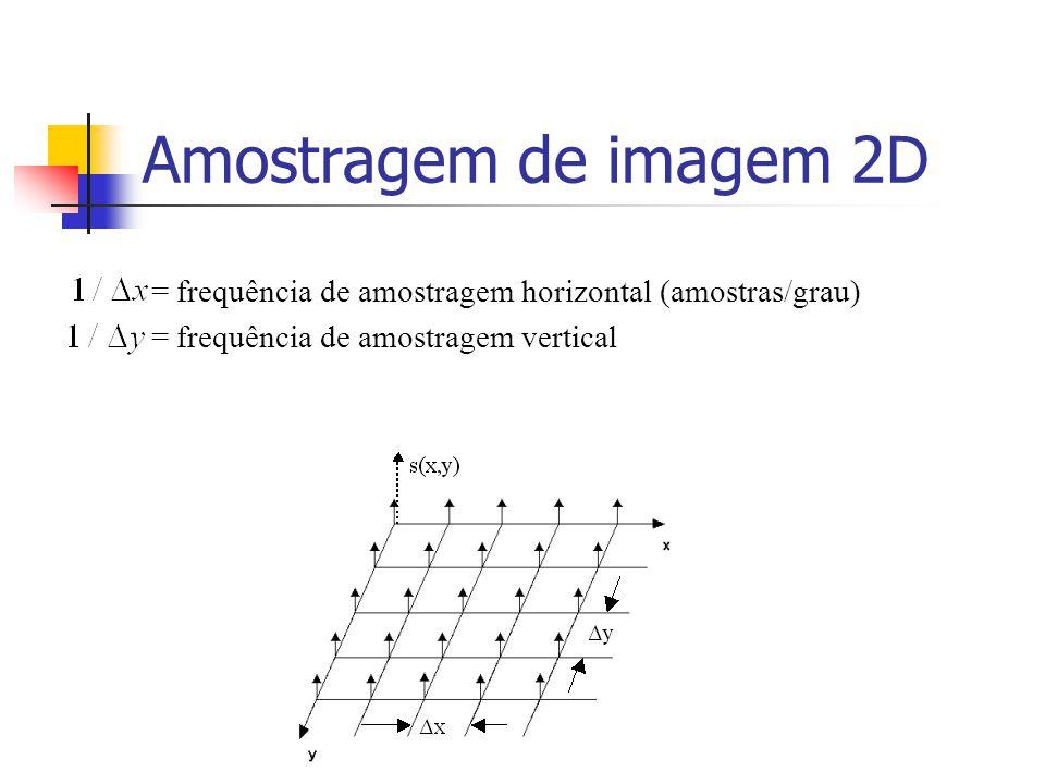 Amostragem de imagem 2D Uma imagem digital pode ser obtida por amostragem dum imagem contínua. Pode ser usada a seguinte função de amostragem