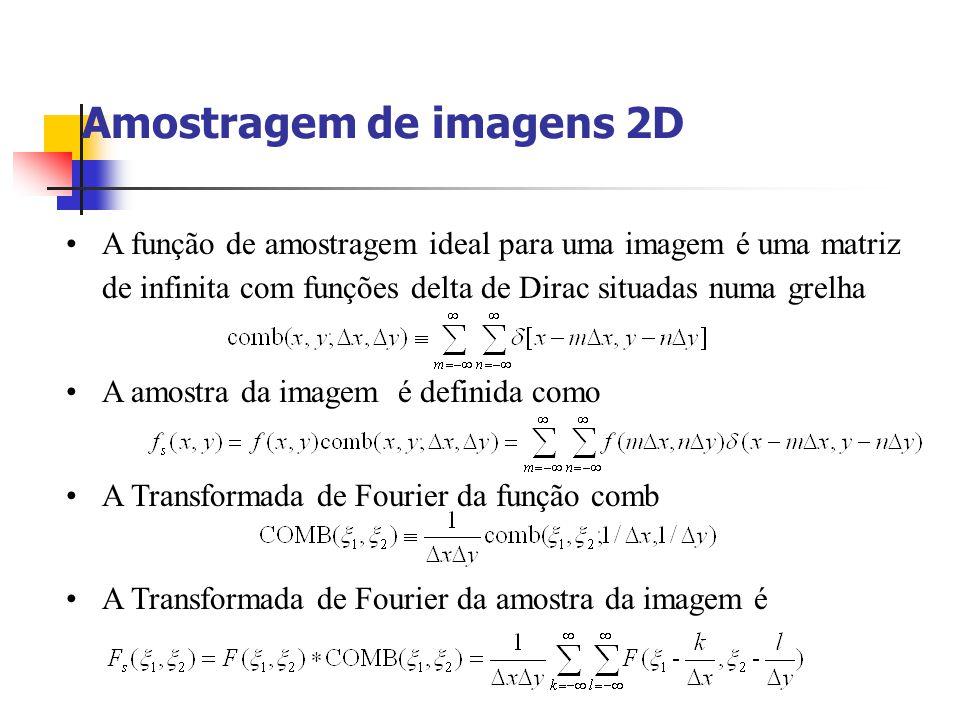 = frequência de amostragem horizontal (amostras/grau) = frequência de amostragem vertical Amostragem de imagem 2D