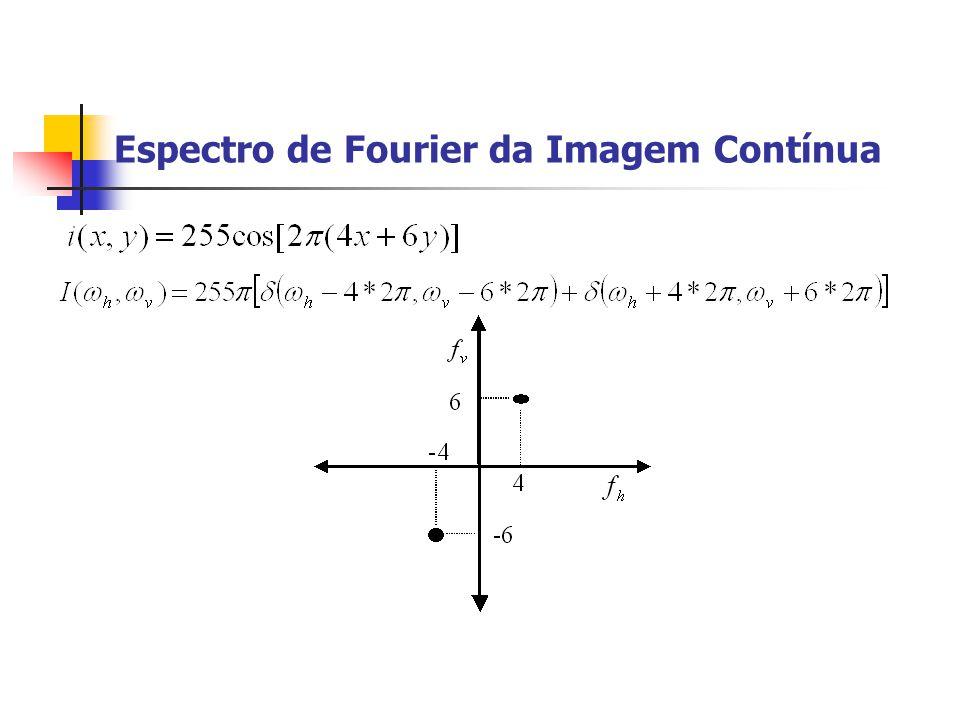 Exemplo 4.2 Considere a seguinte grelha para imagem com frequência horizontal e vertical de 4 e 6 ciclos/grau respectivamente Amostre a imagem a 10 am