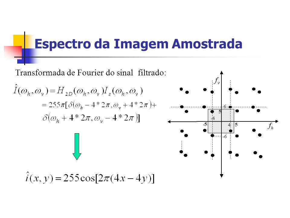 Espectro de Fourier da Imagem Discreta Transformada de Fourier da imagem amostrada