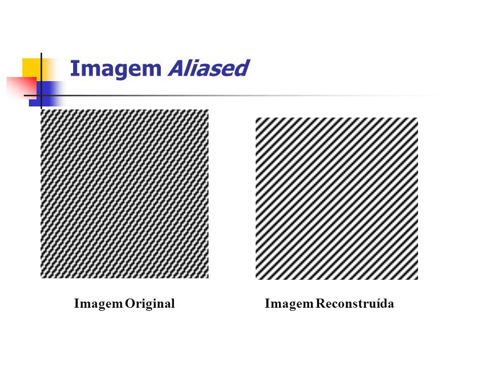 Espectro da Imagem Amostrada Transformada de Fourier do sinal filtrado: