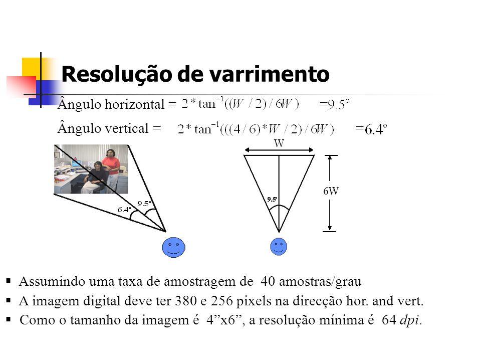 Exemplo 4.3 Vai-se fazer varrimento duma foto 4x6. Determinar a mínima resolução do varrimento.
