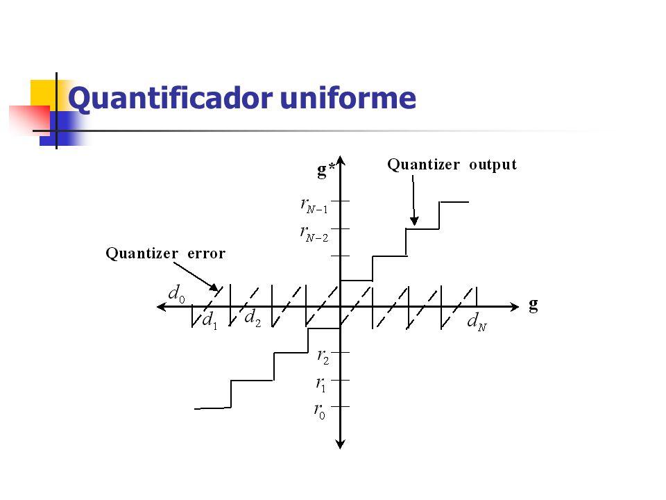Quantificador de N-níveis A saída do quantificador para uma dada entrada pode ser calculada com o seguinte procedimento. se onde São os níveis de deci