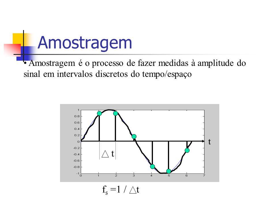 t Amostragem é o processo de fazer medidas à amplitude do sinal em intervalos discretos do tempo/espaço t f s =1 / t Amostragem