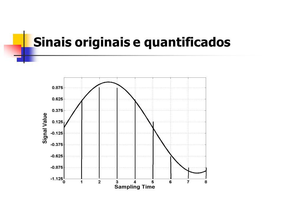 Níveis de decisão e reconstrução Quantificador do exemplo 4.5 KNíveis de DecisãoNíveis de Reconstrução 0-0.875 1-0.75-0.625 2-0.50-0.375 3-0.25-0.125