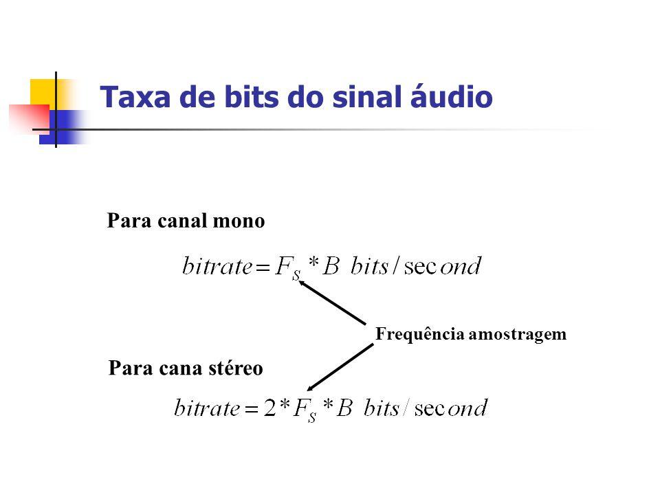 Erro de quantificação O erro de quantificação (também conhecido como ruído de quantificação) é a diferença entre o valor actual do sinal analógico e o