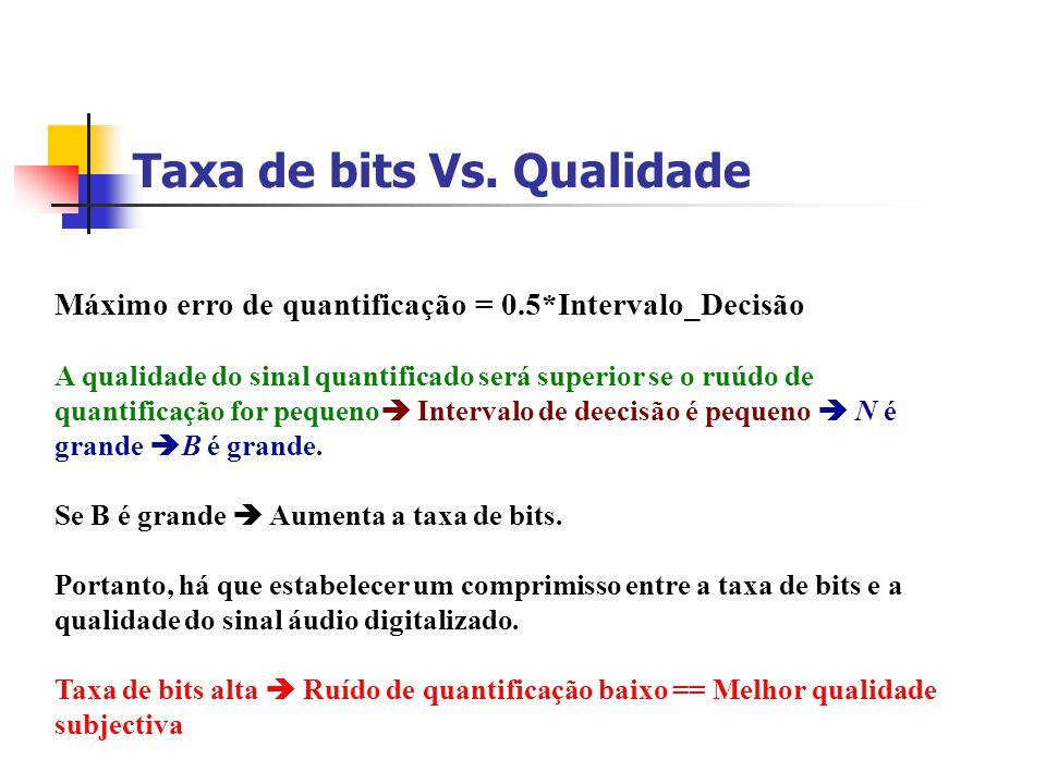 Representação PCM da saída Como se representam as saídas do quantificador? As saídas quantificadas a N-níveis são representadas com B bits onde Por ex