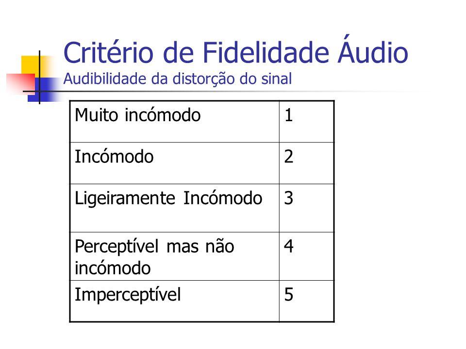 Critérios de Fidelidade Áudio A amostragem e a quantificação Degradam a qualidade do sinal São usadas diversas métricas para avaliar a quaildade do si