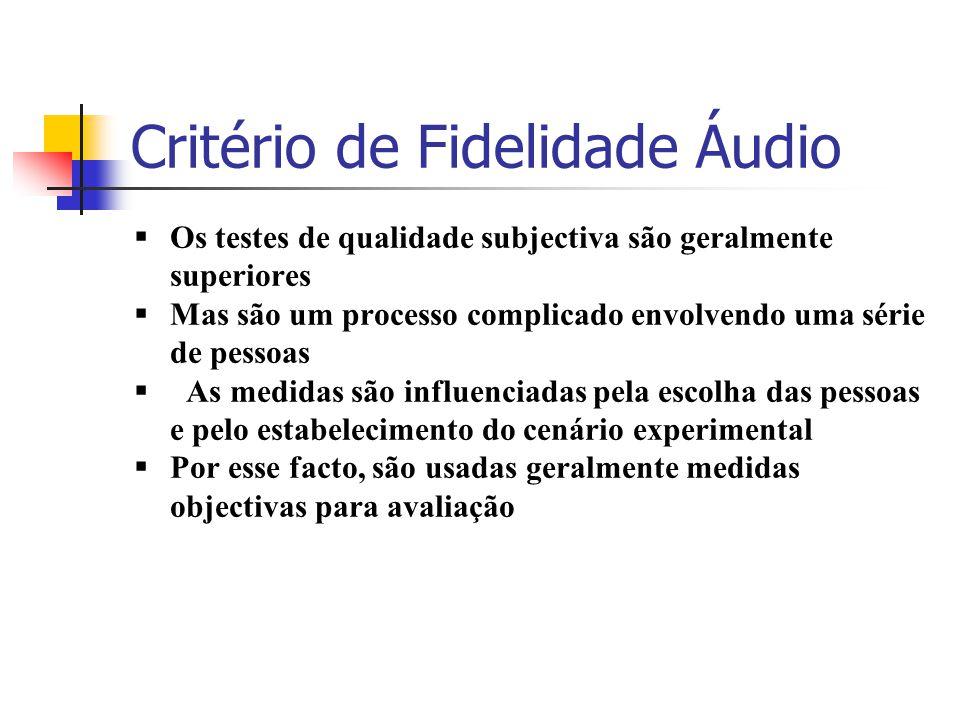 Critério de Fidelidade Áudio Audibilidade da distorção do sinal Muito incómodo1 Incómodo2 Ligeiramente Incómodo3 Perceptível mas não incómodo 4 Imperc