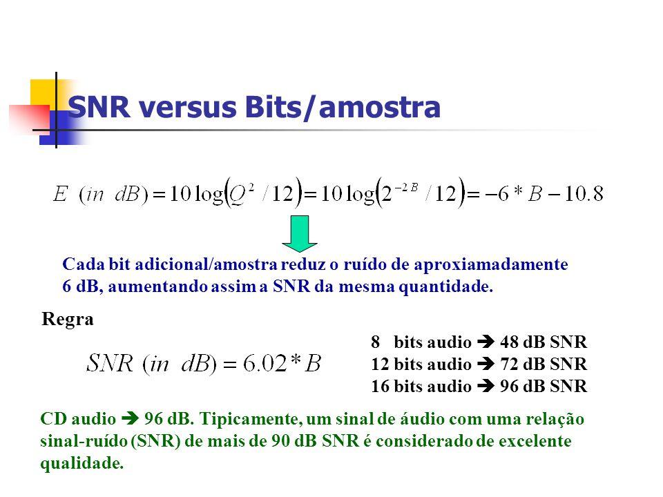 Medida de qualidade objectiva Ruído de quantificação com gama de variação dinâmica de 1 istó é O erro e(nT) é suposto ser estatisticamente independent