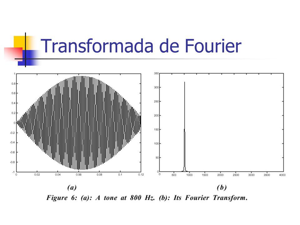 Especificação do desenho de filtros A frequência de amostragem é 8 KHz.