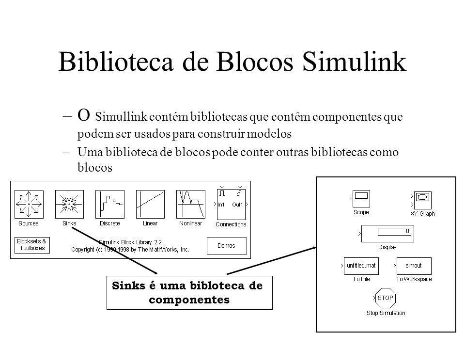 Biblioteca de Blocos Simulink –O Simullink contém bibliotecas que contêm componentes que podem ser usados para construir modelos –Uma biblioteca de bl