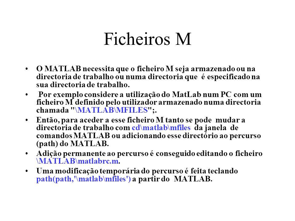 Ficheiros M Os ficheiros que vêm com o MATLAB estão já em directorias adequadas e podem ser usadas a partir de qualquer directoria de trabalho.