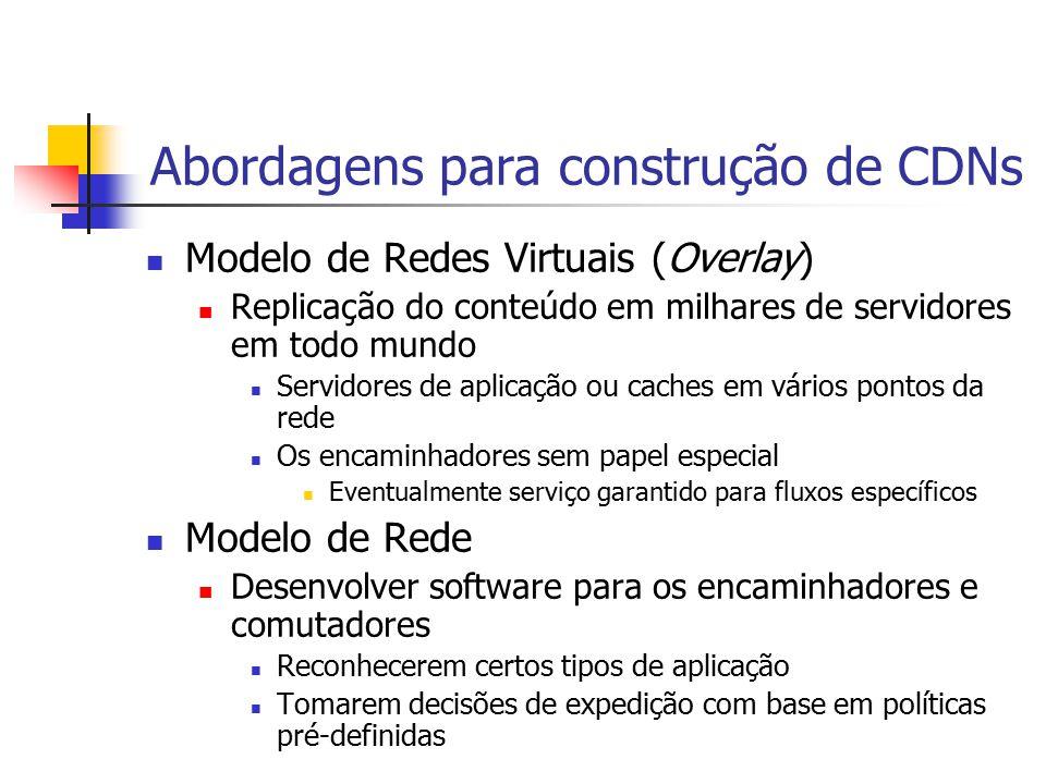 Abordagens para construção de CDNs Modelo de Redes Virtuais (Overlay) Replicação do conteúdo em milhares de servidores em todo mundo Servidores de apl