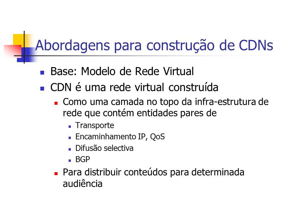 Abordagens para construção de CDNs Base: Modelo de Rede Virtual CDN é uma rede virtual construída Como uma camada no topo da infra-estrutura de rede q