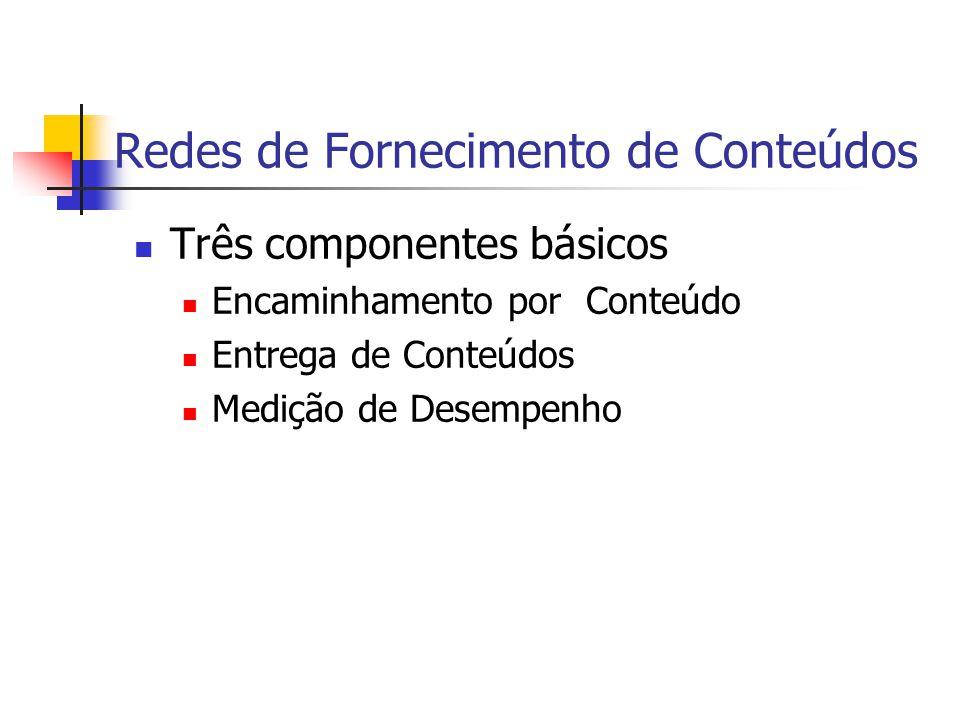 Redes de Fornecimento de Conteúdos Três componentes básicos Encaminhamento por Conteúdo Entrega de Conteúdos Medição de Desempenho