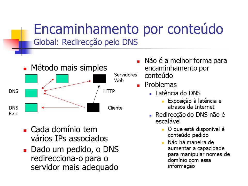 Encaminhamento por conteúdo Global: Redirecção pelo DNS Método mais simples Cada domínio tem vários IPs associados Dado um pedido, o DNS redirecciona-