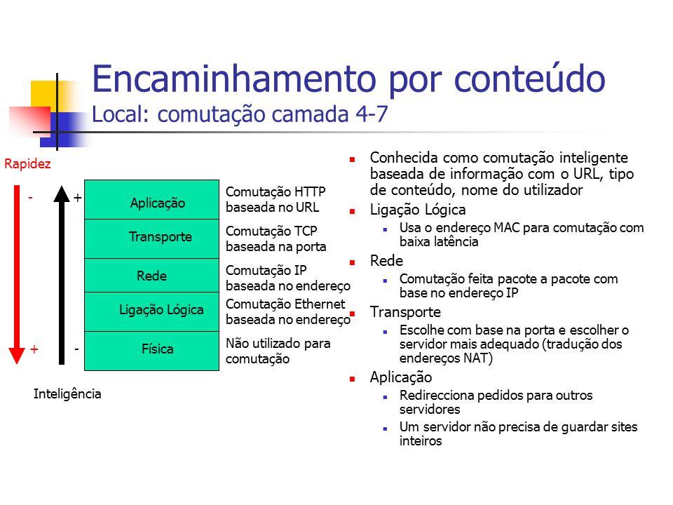 Encaminhamento por conteúdo Local: comutação camada 4-7 Conhecida como comutação inteligente baseada de informação com o URL, tipo de conteúdo, nome d