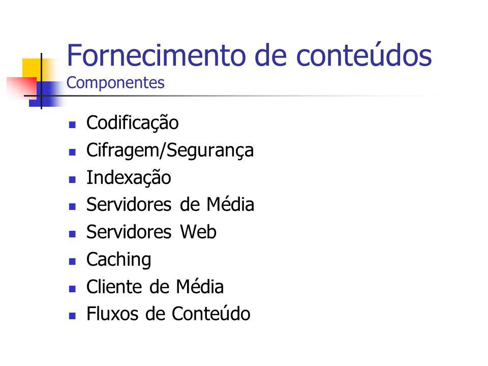 Fornecimento de conteúdos Componentes Codificação Cifragem/Segurança Indexação Servidores de Média Servidores Web Caching Cliente de Média Fluxos de C