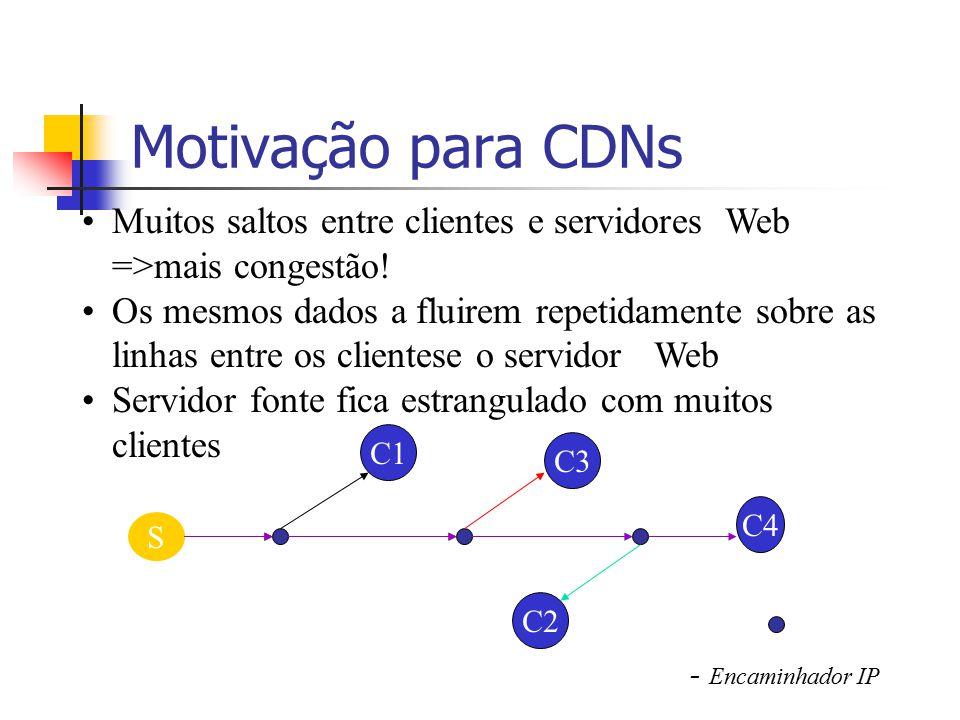 Exemplo de CDN Farm de servidores Comutador L4-L7 Pedidode grad.umd.edu Pedido de ren.cis.udel.edu Pedido de ren.cis.udel.edu Pedido de grad.umd.edu www.cnn.com (Cópia 1) www.cnn.com (Cópia 3) www.cnn.com (Cópia 2) Solução simples para o problema de distribuição de conteúdos Arbitra os pedidos dos clientes pelos servidores usando um comutador inteligente nível 4-7 Bastante usado actualmente